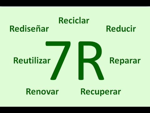 ¿Has oído hablar de las 7R?
